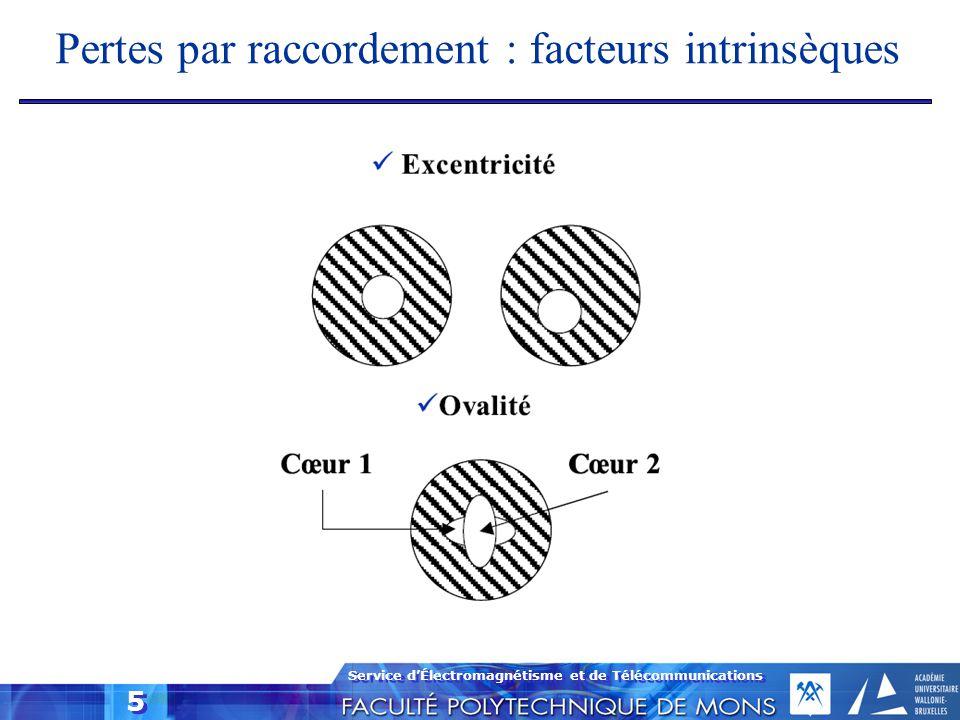 Service d'Électromagnétisme et de Télécommunications 5 Pertes par raccordement : facteurs intrinsèques