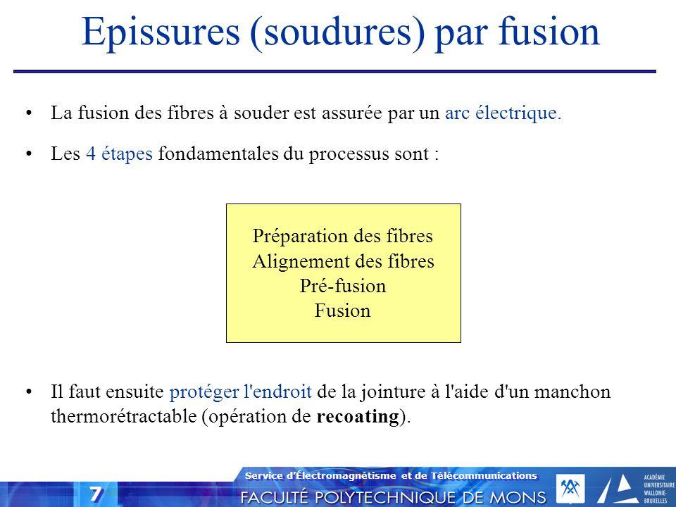 Service d'Électromagnétisme et de Télécommunications 7 La fusion des fibres à souder est assurée par un arc électrique. Les 4 étapes fondamentales du