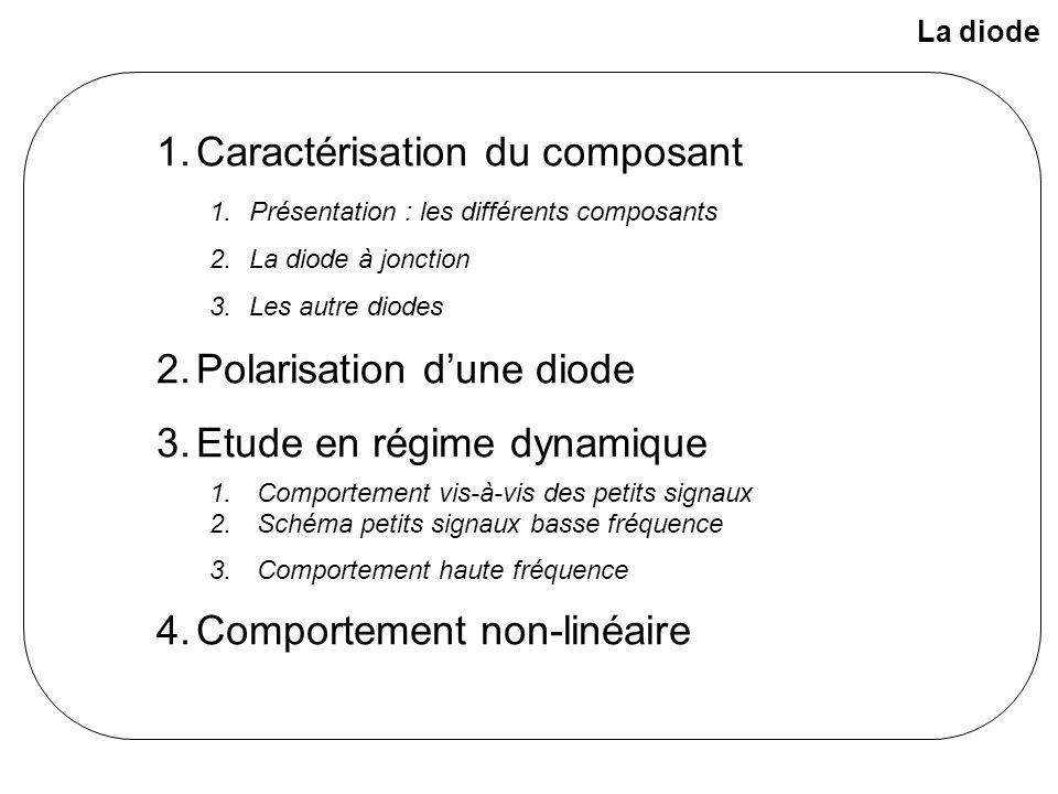 La diode 1.Caractérisation du composant 1.Présentation : les différents composants 2.La diode à jonction 3.Les autre diodes 2.Polarisation d'une diode 3.Etude en régime dynamique 1.