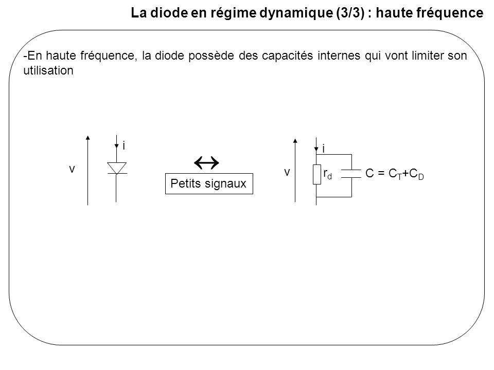 La diode en régime dynamique (3/3) : haute fréquence -En haute fréquence, la diode possède des capacités internes qui vont limiter son utilisation i i Petits signaux v  rdrd C = C T +C D v