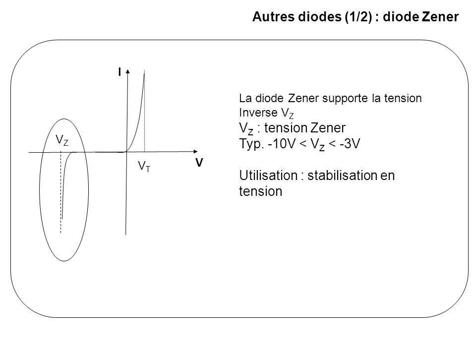 Autres diodes (2/2): LED et Photodiode I U  I V  = 0  ≠ 0 I ph Générateur : P<0 I V 1 2 I U NP LEDPhotodiode
