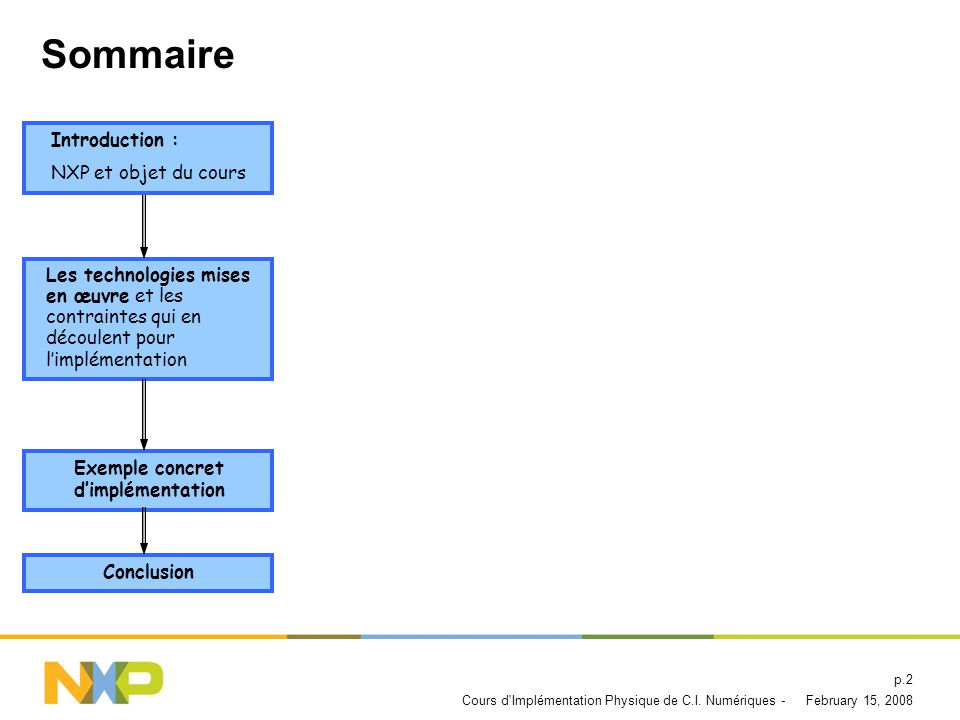 Implémentation Physique de Circuits Intégrés Numériques ou Mixtes (Backend) Emmanuel GRENADOS (emmanuel.grenados@nxp.com) December 15, 2009