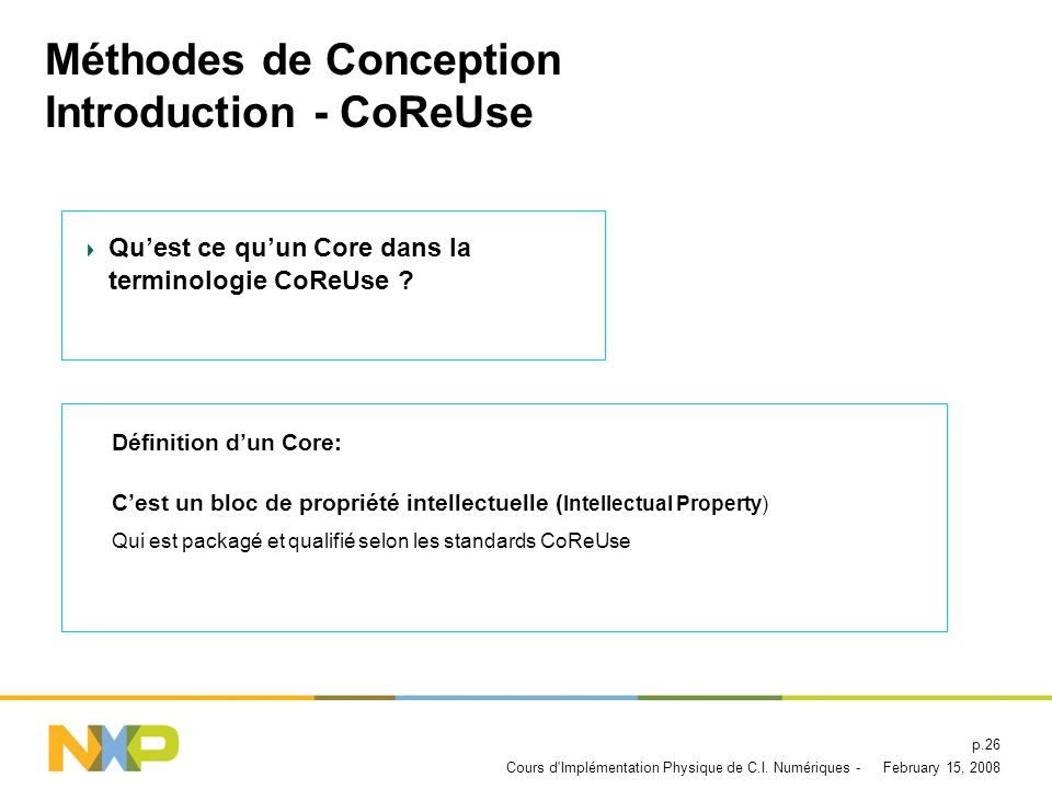 February 15, 2008Cours d'Implémentation Physique de C.I. Numériques - p.25 Méthodes de Conception Introduction - Integration IP provider Core qualifie