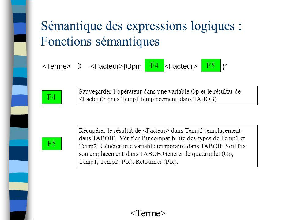 Sémantique des expressions logiques : Fonctions sémantiques F4 Sauvegarder l'opérateur dans une variable Op et le résultat de dans Temp1 (emplacement