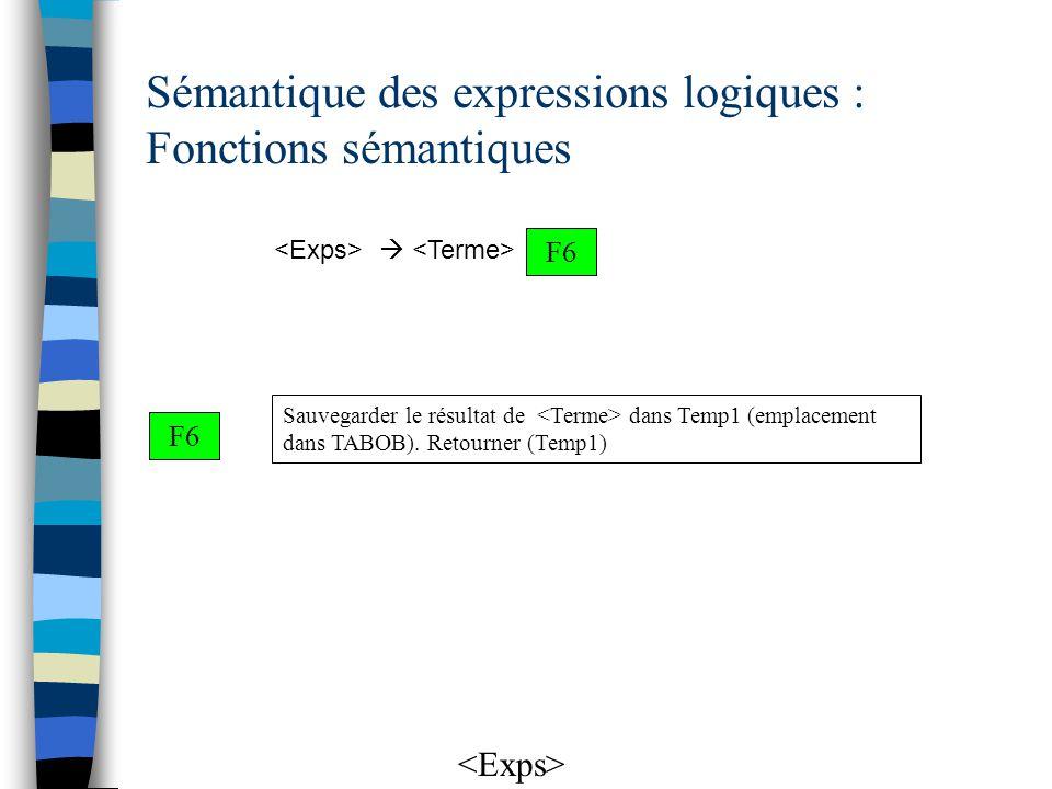 Sémantique des expressions logiques : Fonctions sémantiques F6 Sauvegarder le résultat de dans Temp1 (emplacement dans TABOB). Retourner (Temp1)  F6