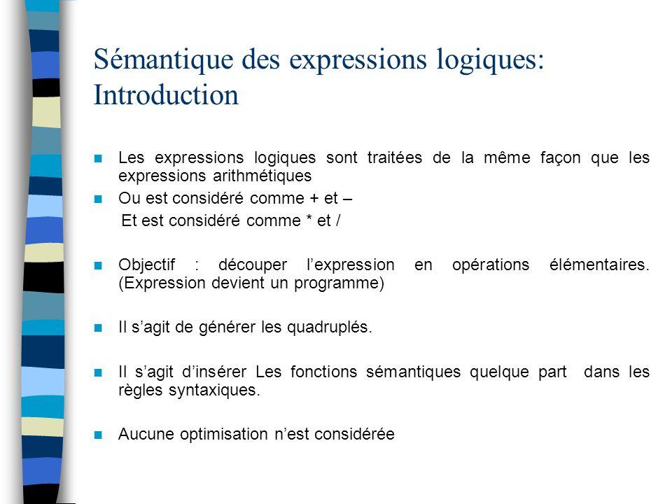 Sémantique des expressions logiques: Introduction Les expressions logiques sont traitées de la même façon que les expressions arithmétiques Ou est con