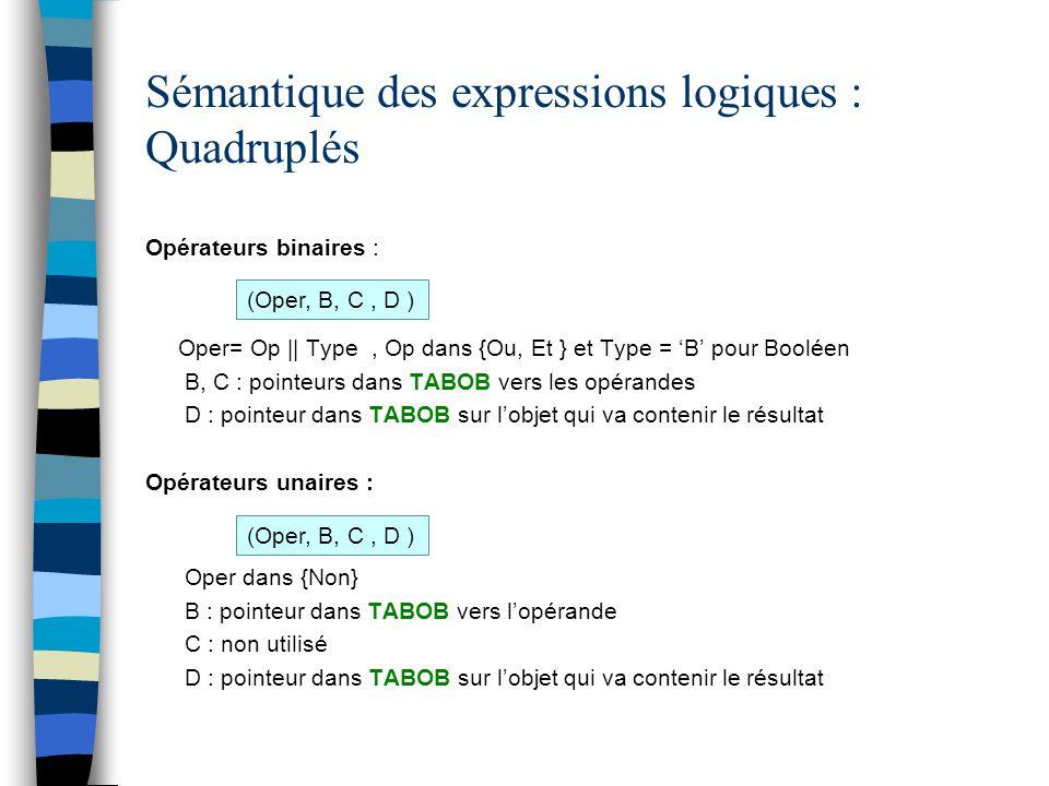 Sémantique des expressions logiques : Quadruplés Opérateurs binaires : Oper= Op || Type, Op dans {Ou, Et } et Type = 'B' pour Booléen B, C : pointeurs