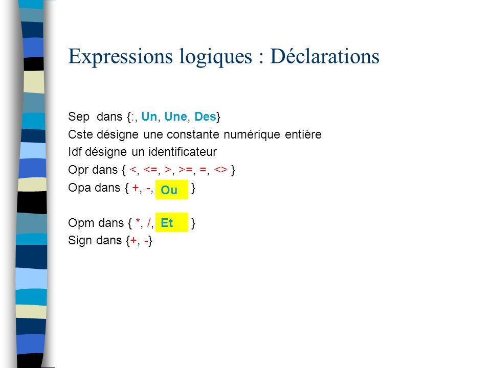 Expressions logiques : Déclarations Sep dans {:, Un, Une, Des} Cste désigne une constante numérique entière Idf désigne un identificateur Opr dans {,