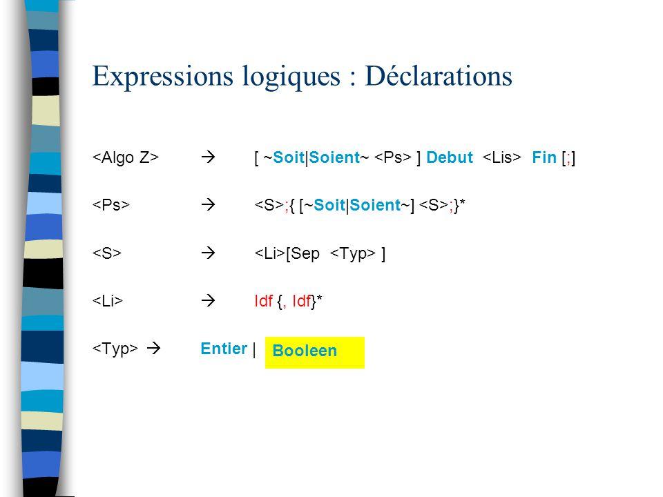 Expressions logiques : Déclarations  [ ~Soit|Soient~ ] Debut Fin [;]  ;{ [~Soit|Soient~] ;}*  [Sep ]  Idf {, Idf}*  Entier | Booleen