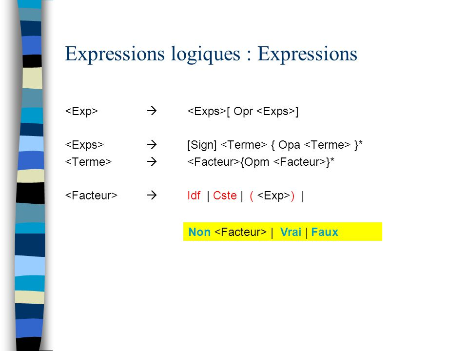 Expressions logiques : Expressions  [ Opr ]  [Sign] { Opa }*  {Opm }*  Idf | Cste | ( ) | Non | Vrai | Faux