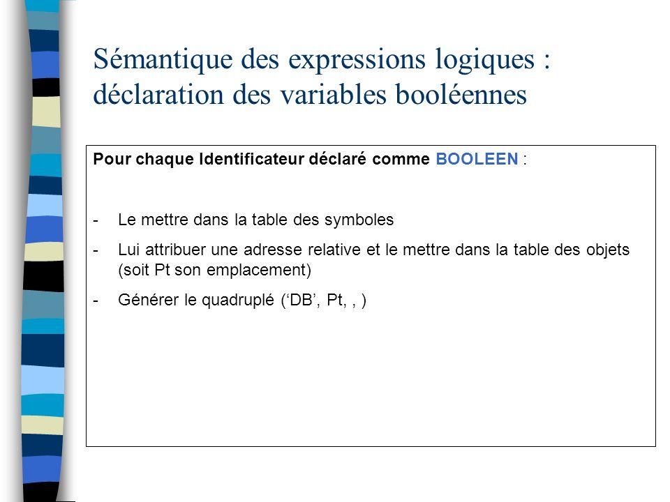 Sémantique des expressions logiques : déclaration des variables booléennes Pour chaque Identificateur déclaré comme BOOLEEN : - Le mettre dans la tabl