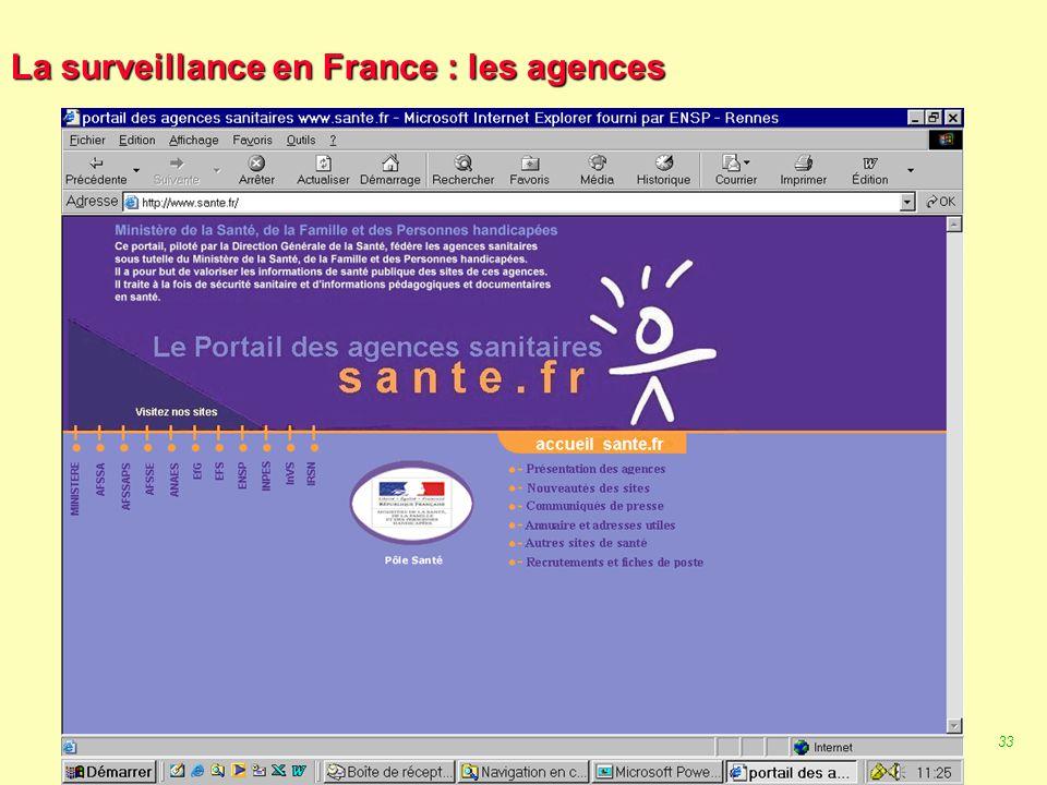 32 Robert J. FREUND Surveillance en santé publique Master Complexes pathogènes tropicaux novembre 2003 La surveillance en France