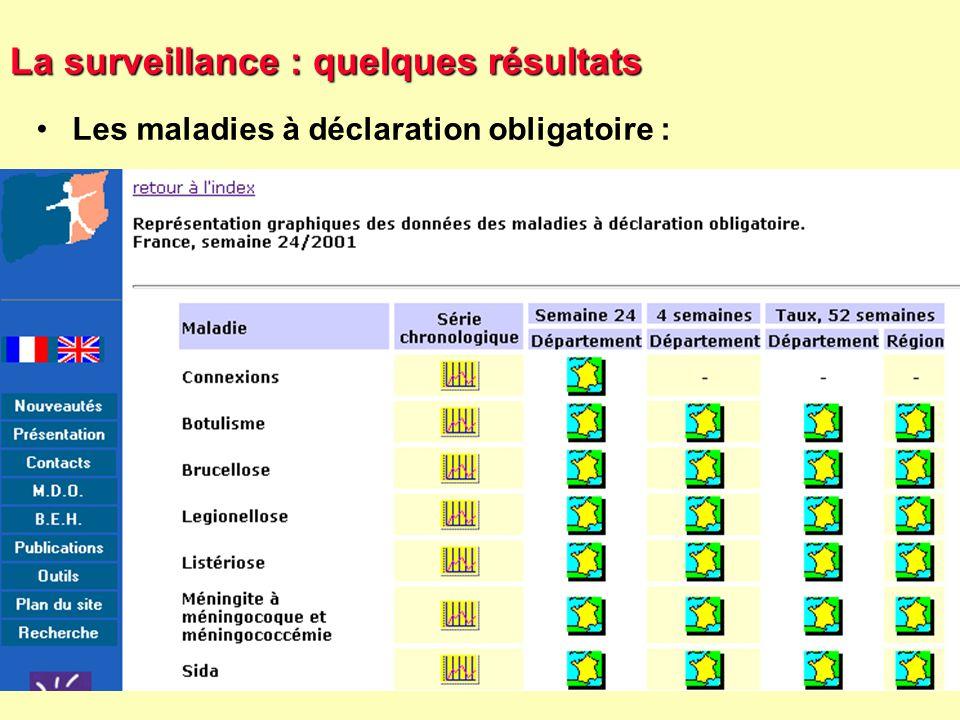 48 Robert J. FREUND Surveillance en santé publique Master Complexes pathogènes tropicaux novembre 2003 La surveillance : quelques résultats Les maladi
