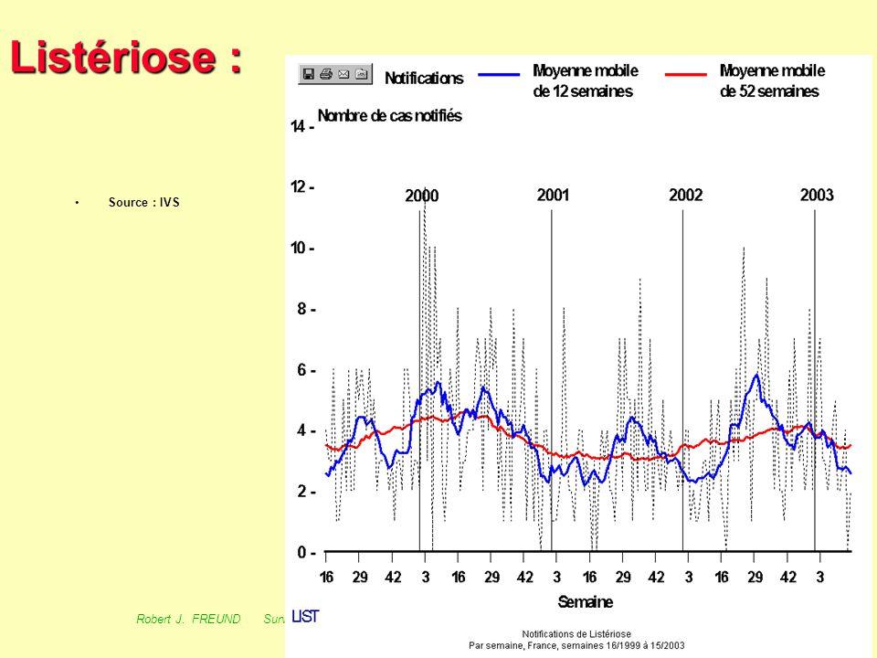 49 Robert J. FREUND Surveillance en santé publique Master Complexes pathogènes tropicaux novembre 2003 La surveillance : quelques résultats Les maladi