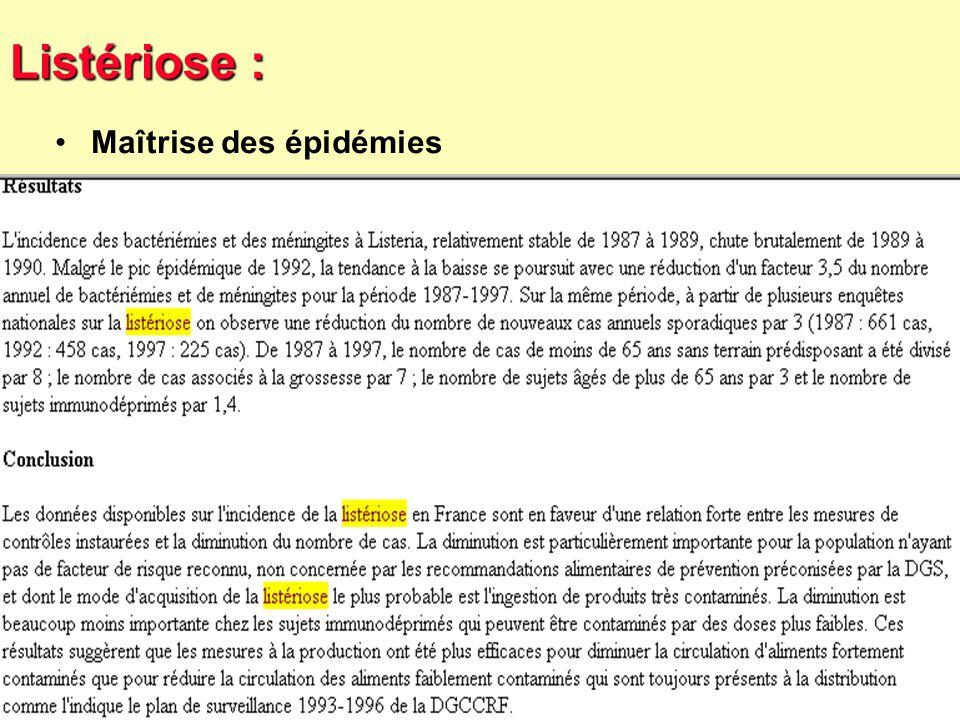 50 Robert J. FREUND Surveillance en santé publique Master Complexes pathogènes tropicaux novembre 2003 Listériose : Source : IVS