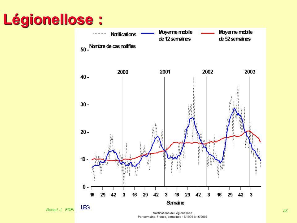52 Robert J. FREUND Surveillance en santé publique Master Complexes pathogènes tropicaux novembre 2003 Légionellose :