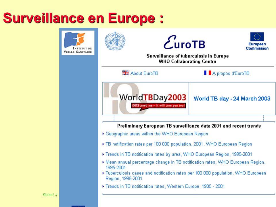 65 Robert J. FREUND Surveillance en santé publique Master Complexes pathogènes tropicaux novembre 2003 EuroHIV : 1/- HIV 2/- Bulletin HIV 2/- Bulletin