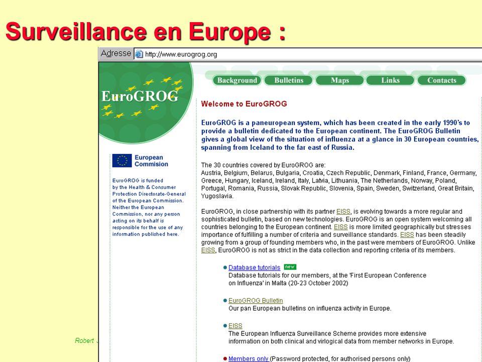 68 Robert J. FREUND Surveillance en santé publique Master Complexes pathogènes tropicaux novembre 2003 Surveillance en Europe :