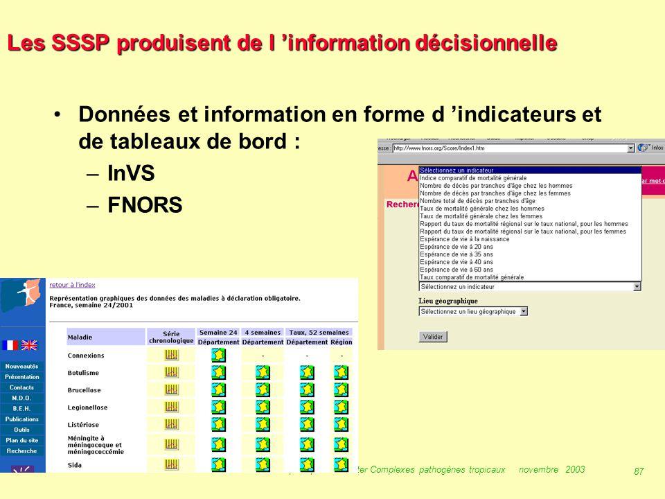 86 Robert J. FREUND Surveillance en santé publique Master Complexes pathogènes tropicaux novembre 2003 Discussion : un sytème de surveillance produit