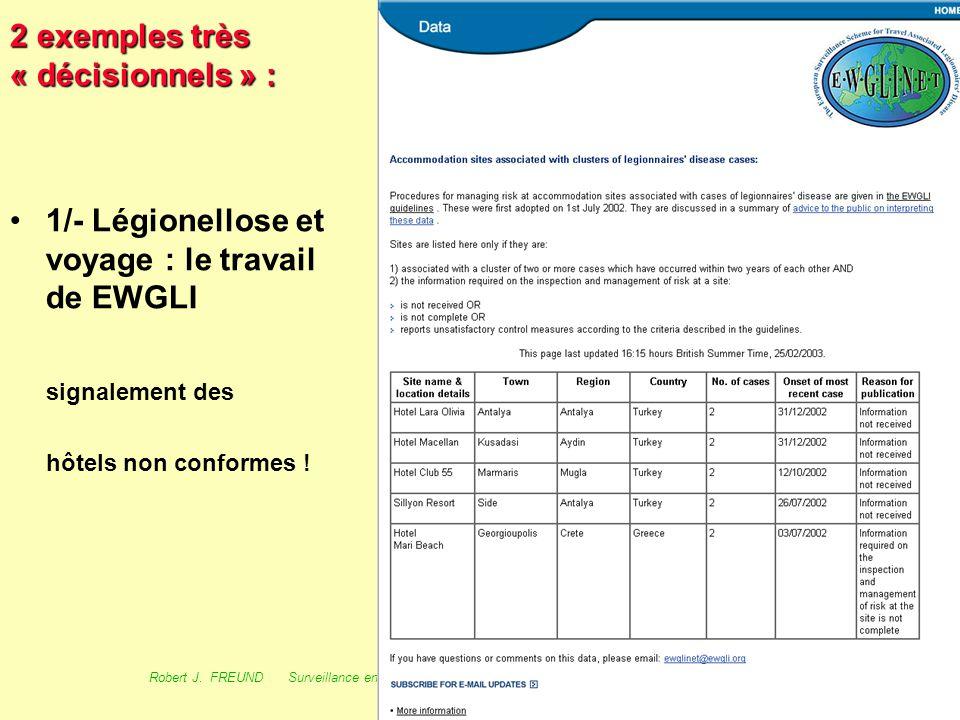 92 Robert J. FREUND Surveillance en santé publique Master Complexes pathogènes tropicaux novembre 2003 Les SSSP produisent de l 'information décisionn
