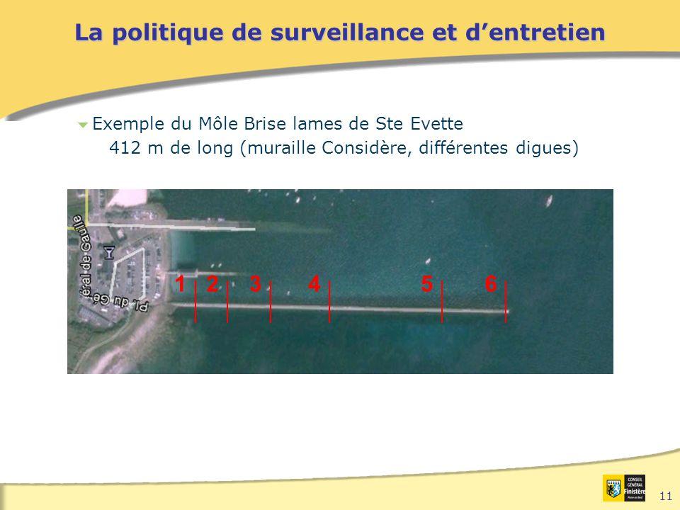 11 La politique de surveillance et d'entretien  Exemple du Môle Brise lames de Ste Evette 412 m de long (muraille Considère, différentes digues) 123456