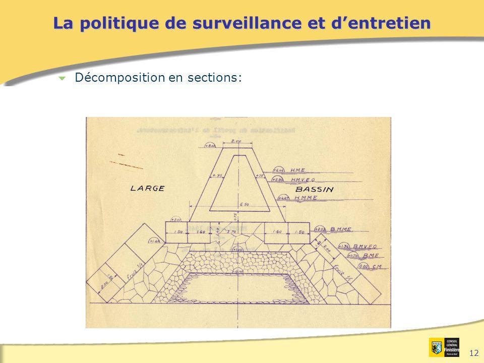 12 La politique de surveillance et d'entretien  Décomposition en sections: