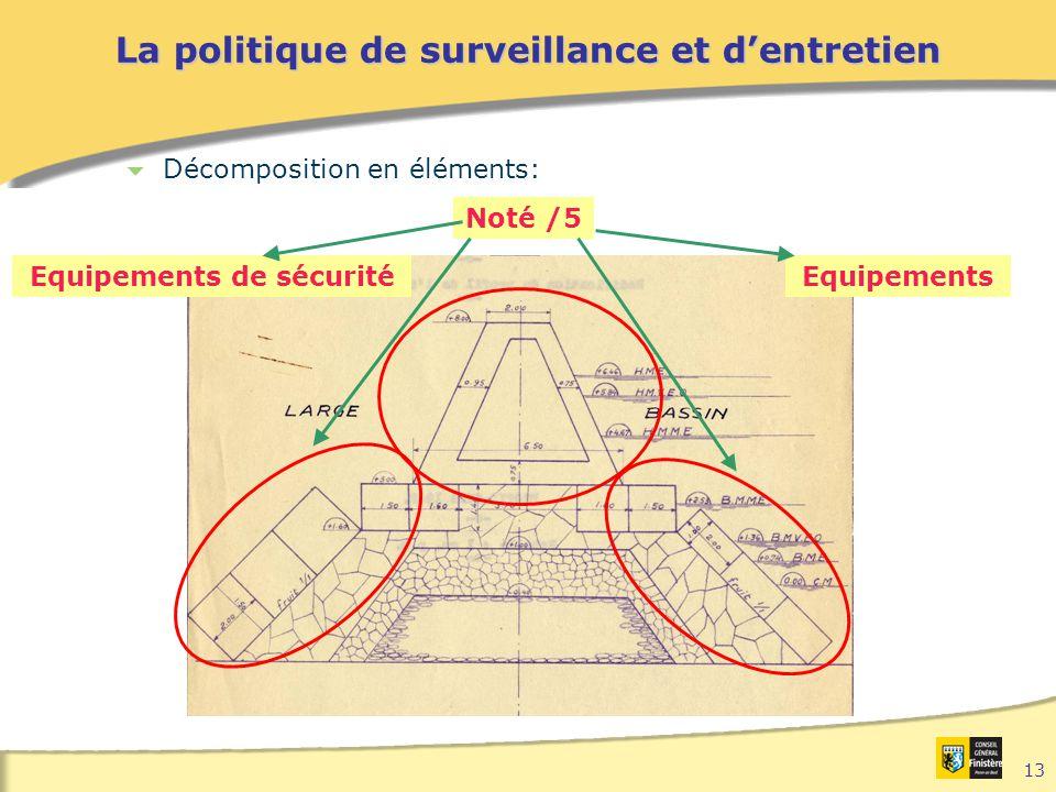 13 La politique de surveillance et d'entretien  Décomposition en éléments: Noté /5 EquipementsEquipements de sécurité