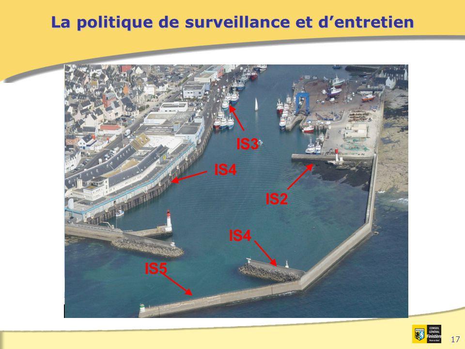 17 La politique de surveillance et d'entretien IS4 IS3 IS5 IS2 IS4 IS3 IS5 IS2 IS4