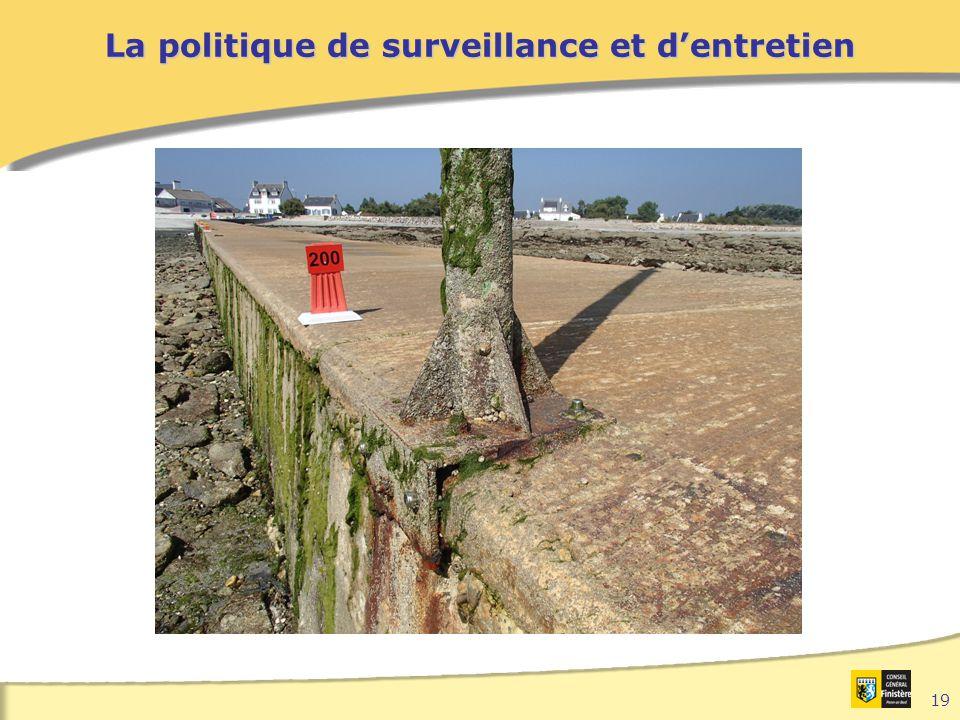 19 La politique de surveillance et d'entretien