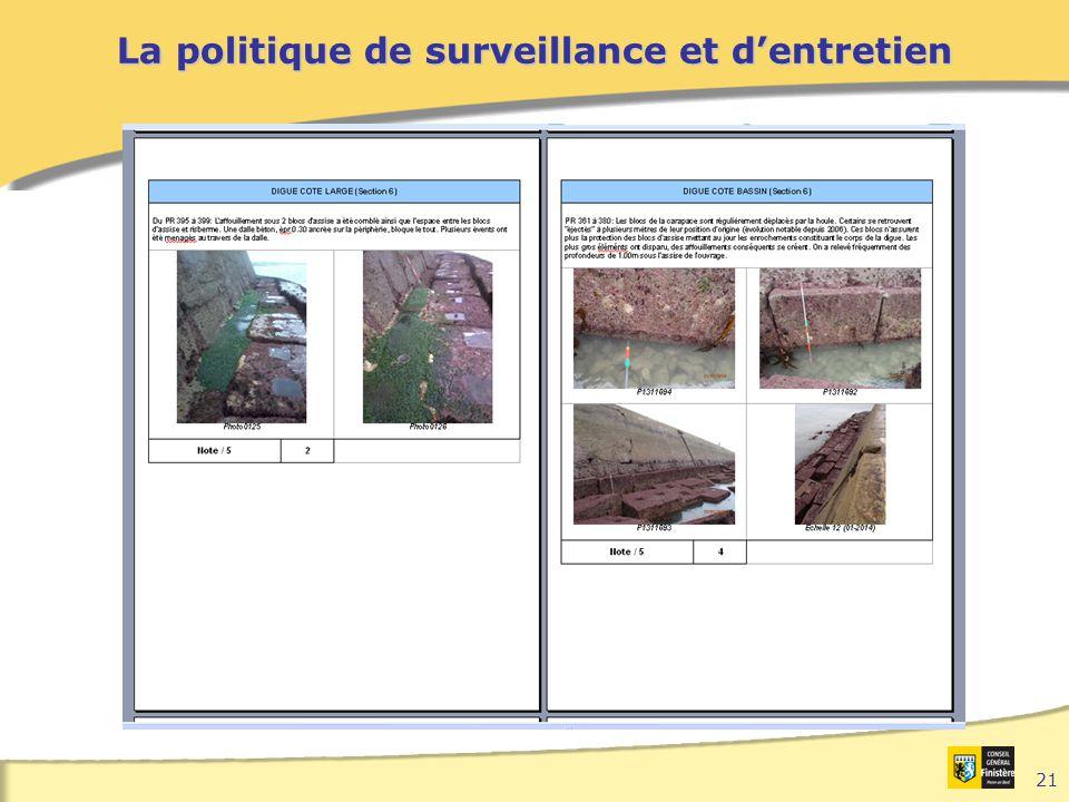 21 La politique de surveillance et d'entretien