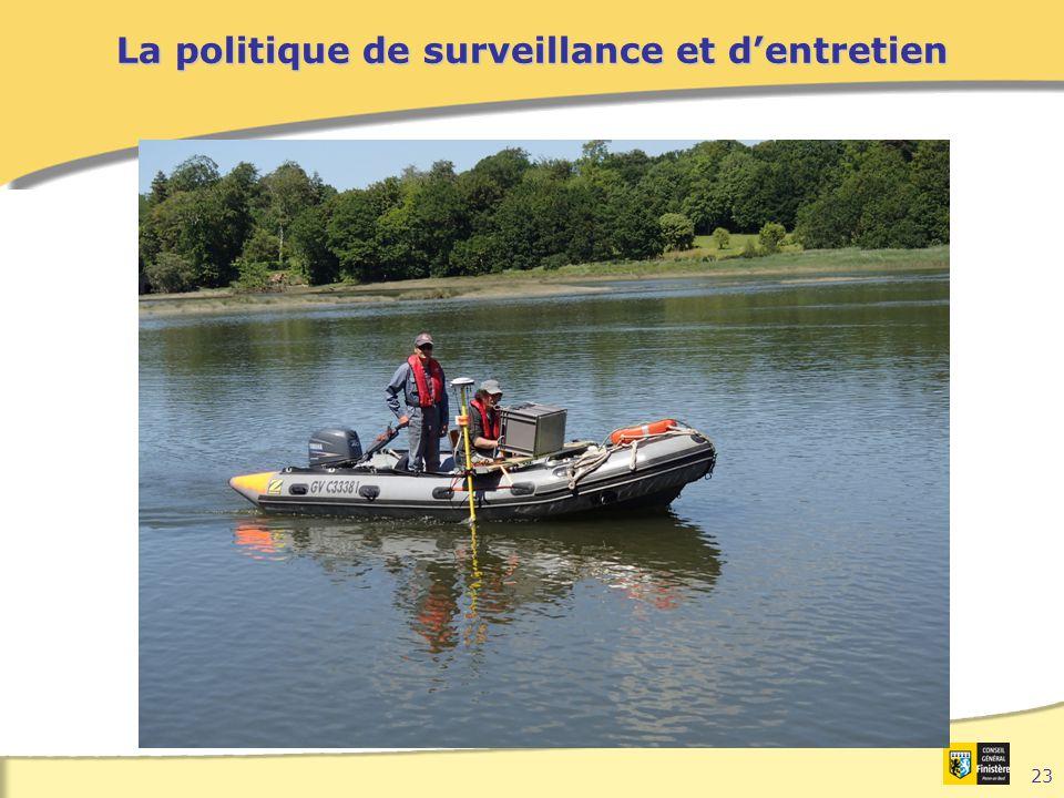 23 La politique de surveillance et d'entretien