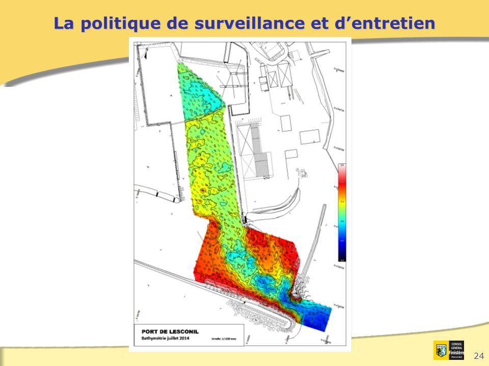 24 La politique de surveillance et d'entretien