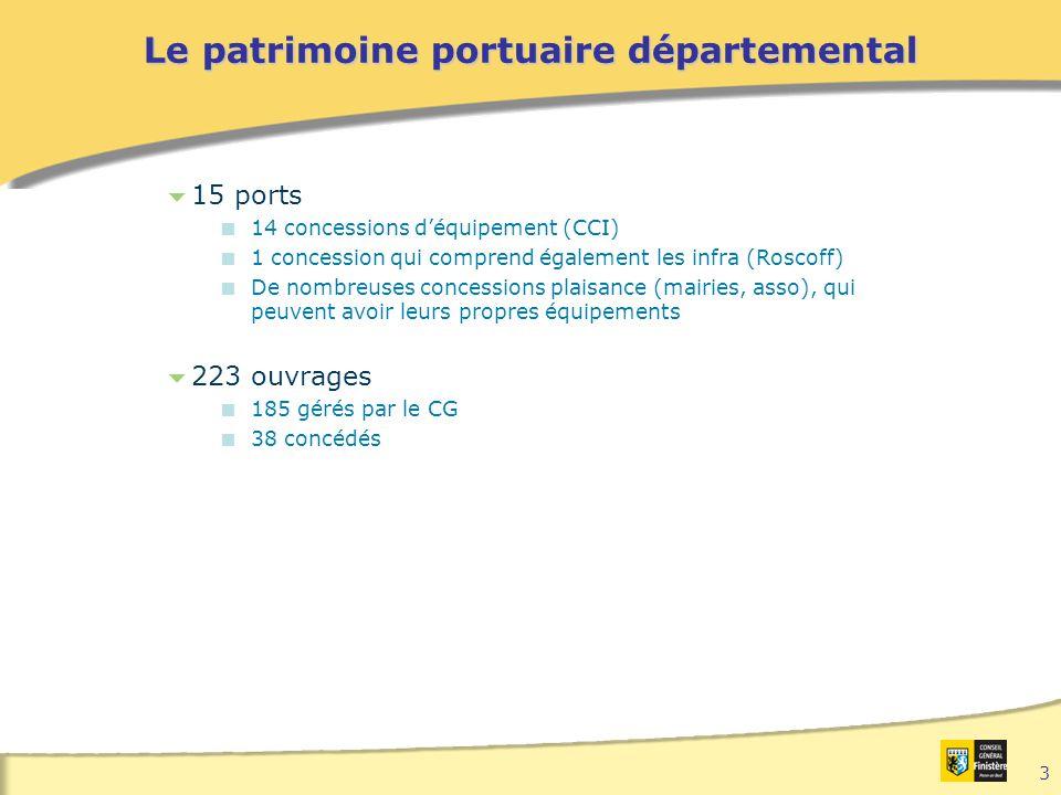 3 Le patrimoine portuaire départemental  15 ports  14 concessions d'équipement (CCI)  1 concession qui comprend également les infra (Roscoff)  De