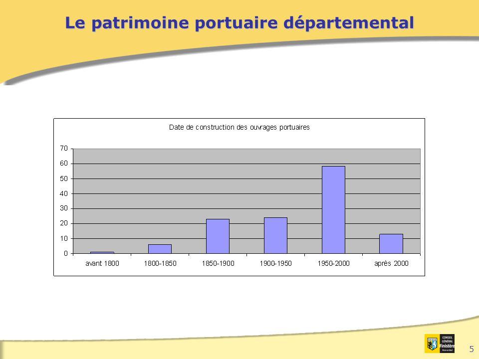 5 Le patrimoine portuaire départemental