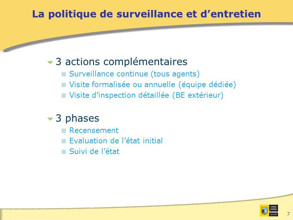 7 La politique de surveillance et d'entretien  3 actions complémentaires  Surveillance continue (tous agents)  Visite formalisée ou annuelle (équipe dédiée)  Visite d'inspection détaillée (BE extérieur)  3 phases  Recensement  Evaluation de l'état initial  Suivi de l'état