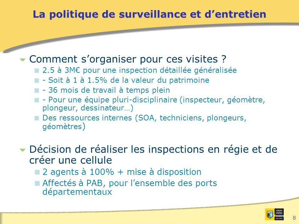 8 La politique de surveillance et d'entretien  Comment s'organiser pour ces visites ?  2.5 à 3M€ pour une inspection détaillée généralisée  - Soit