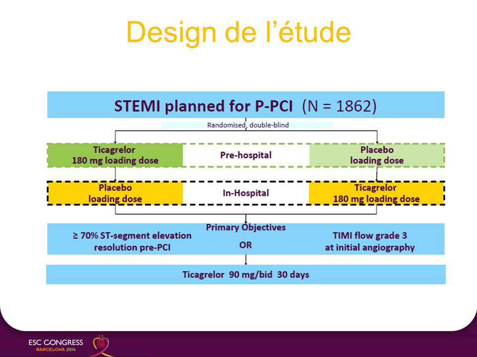 Design de l'étude