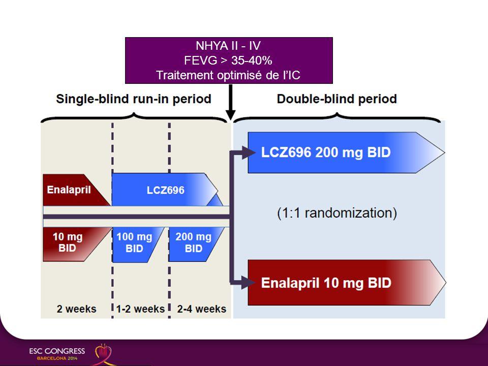 NHYA II - IV FEVG > 35-40% Traitement optimisé de l'IC
