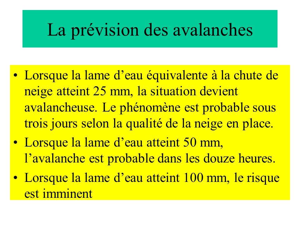 La prévision des avalanches Lorsque la lame d'eau équivalente à la chute de neige atteint 25 mm, la situation devient avalancheuse. Le phénomène est p