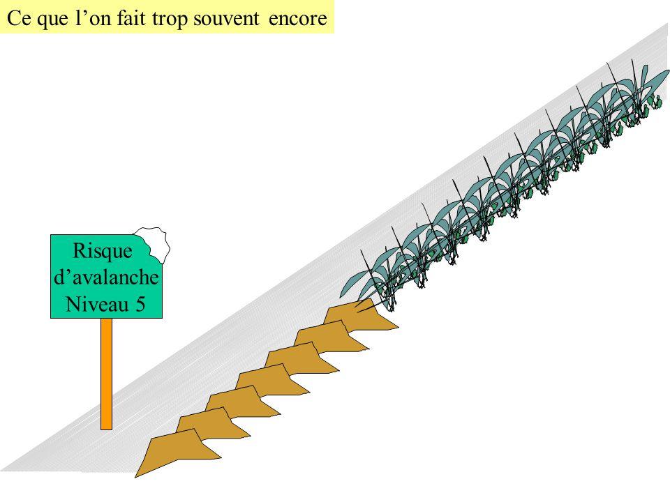 Ce que l'on fait trop souvent encore Risque d'avalanche Niveau 5