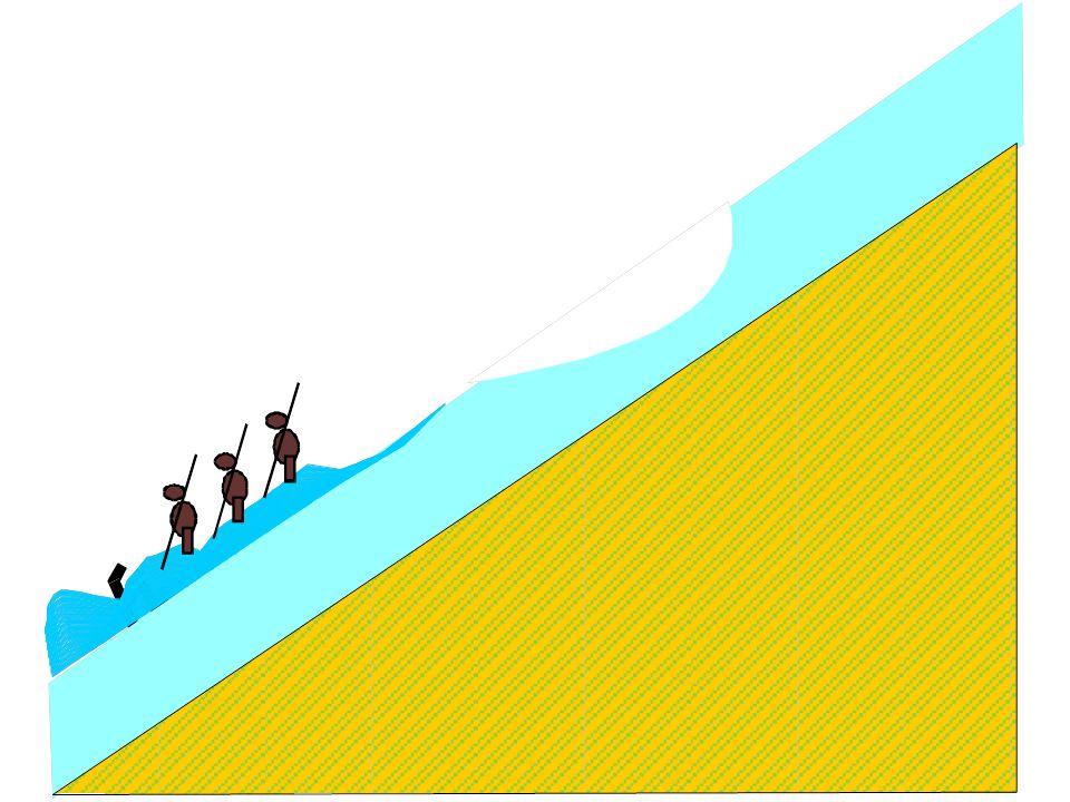Métamorphose de la neige Trémies Neige fraîche Fonte Sublimation Névés et glaciers Pression Neige boulante Regel