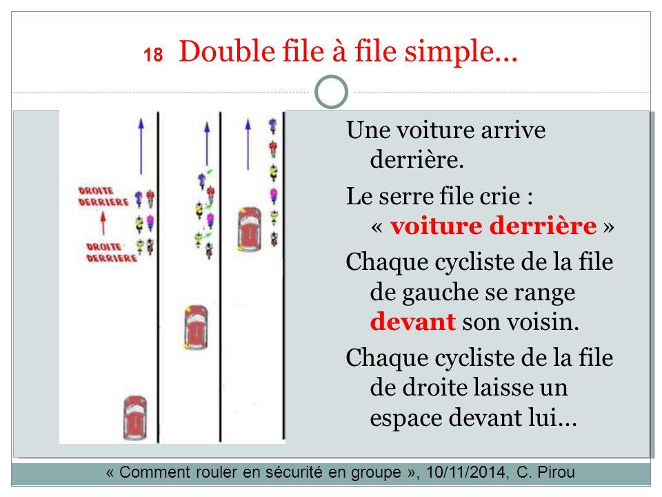 18 Double file à file simple... Une voiture arrive derrière. Le serre file crie : « voiture derrière » Chaque cycliste de la file de gauche se range d