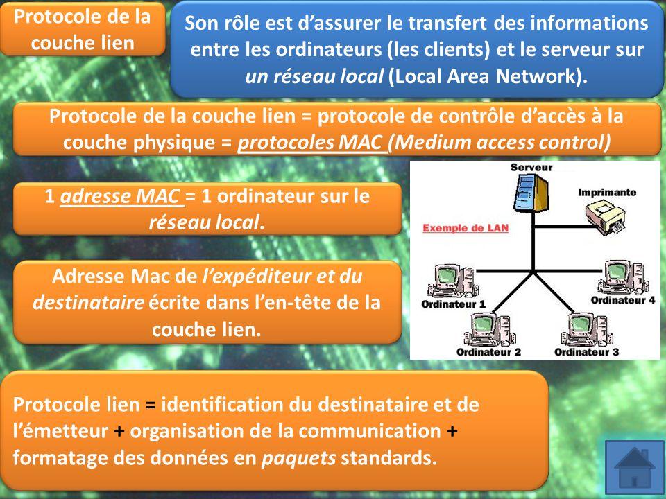 Protocole de la couche lien Son rôle est d'assurer le transfert des informations entre les ordinateurs (les clients) et le serveur sur un réseau local