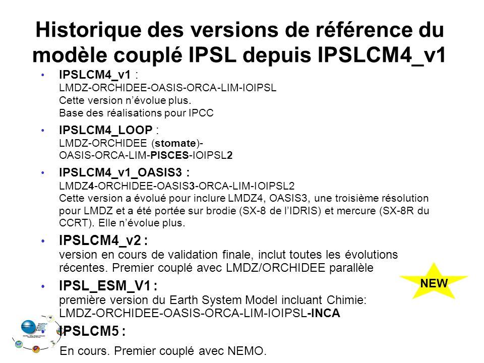 Historique des versions de référence du modèle couplé IPSL depuis IPSLCM4_v1 IPSLCM4_v1 : LMDZ-ORCHIDEE-OASIS-ORCA-LIM-IOIPSL Cette version n'évolue plus.
