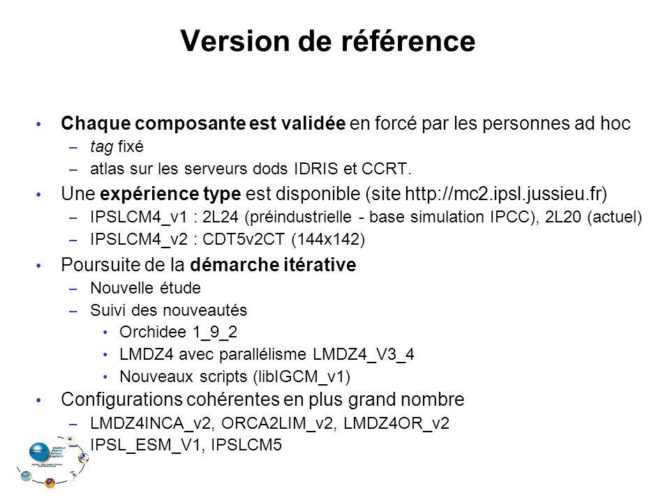 Version de référence Chaque composante est validée en forcé par les personnes ad hoc – tag fixé – atlas sur les serveurs dods IDRIS et CCRT.