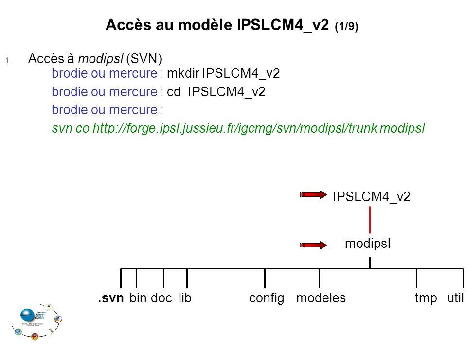 Accès au modèle IPSLCM4_v2 (1/9) 1.