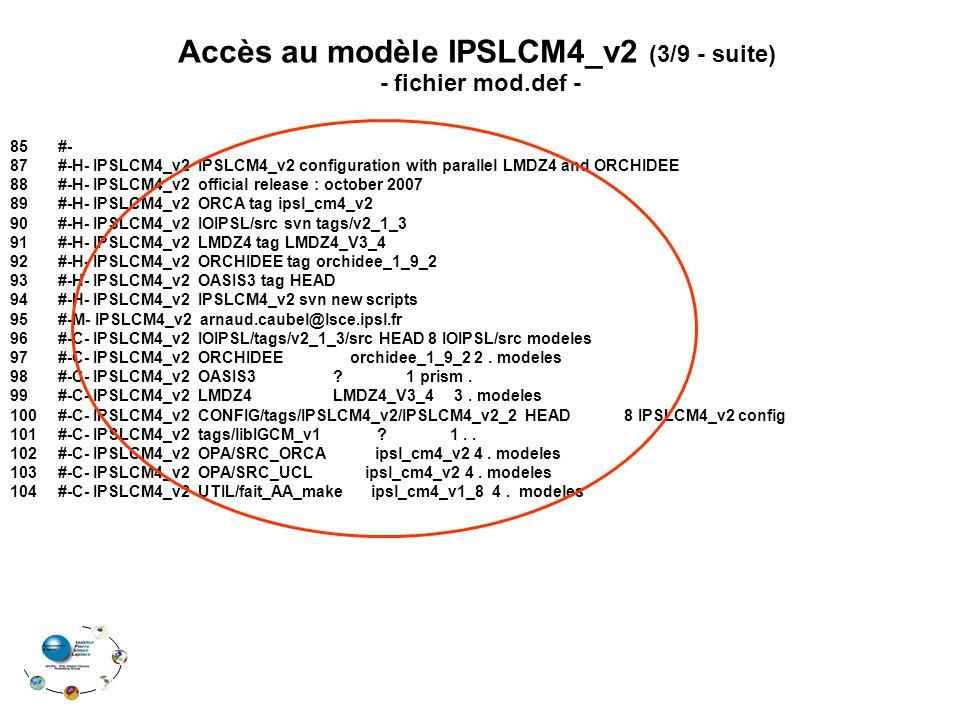 85#- 87 #-H- IPSLCM4_v2 IPSLCM4_v2 configuration with parallel LMDZ4 and ORCHIDEE 88 #-H- IPSLCM4_v2 official release : october 2007 89 #-H- IPSLCM4_v2 ORCA tag ipsl_cm4_v2 90 #-H- IPSLCM4_v2 IOIPSL/src svn tags/v2_1_3 91 #-H- IPSLCM4_v2 LMDZ4 tag LMDZ4_V3_4 92 #-H- IPSLCM4_v2 ORCHIDEE tag orchidee_1_9_2 93 #-H- IPSLCM4_v2 OASIS3 tag HEAD 94 #-H- IPSLCM4_v2 IPSLCM4_v2 svn new scripts 95 #-M- IPSLCM4_v2 arnaud.caubel@lsce.ipsl.fr 96 #-C- IPSLCM4_v2 IOIPSL/tags/v2_1_3/src HEAD 8 IOIPSL/src modeles 97 #-C- IPSLCM4_v2 ORCHIDEE orchidee_1_9_2 2.