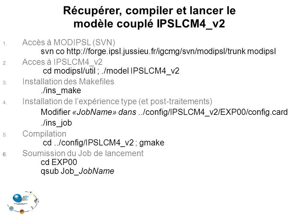 Récupérer, compiler et lancer le modèle couplé IPSLCM4_v2 1.