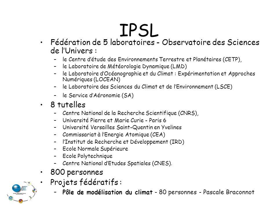 IPSL Fédération de 5 laboratoires - Observatoire des Sciences de l'Univers : –le Centre d'étude des Environnements Terrestre et Planétaires (CETP), –le Laboratoire de Météorologie Dynamique (LMD) –le Laboratoire d'Océanographie et du Climat : Expérimentation et Approches Numériques (LOCEAN) –le Laboratoire des Sciences du Climat et de l'Environnement (LSCE) –le Service d'Aéronomie (SA) 8 tutelles –Centre National de la Recherche Scientifique (CNRS), –Université Pierre et Marie Curie - Paris 6 –Université Versailles Saint-Quentin en Yvelines –Commissariat à l'Energie Atomique (CEA) –l'Institut de Recherche et Développement (IRD) –Ecole Normale Supérieure –Ecole Polytechnique –Centre National d'Etudes Spatiales (CNES).