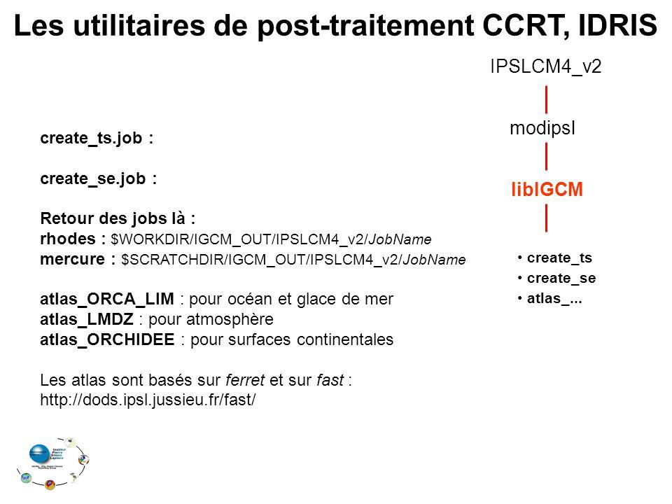 Les utilitaires de post-traitement CCRT, IDRIS modipsl IPSLCM4_v2 libIGCM create_ts create_se atlas_...